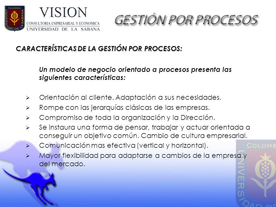Un modelo de negocio orientado a procesos presenta las siguientes características: Orientación al cliente. Adaptación a sus necesidades. Rompe con las