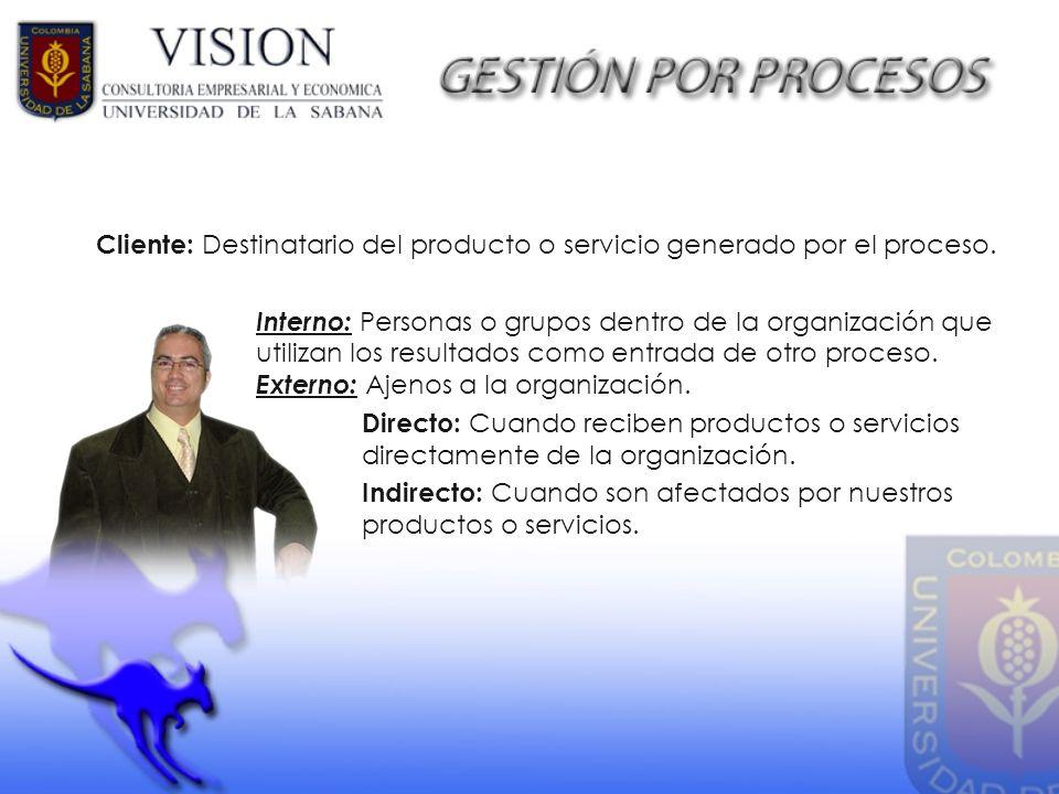Cliente: Destinatario del producto o servicio generado por el proceso. Interno: Personas o grupos dentro de la organización que utilizan los resultado