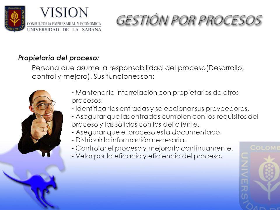 Propietario del proceso: Persona que asume la responsabilidad del proceso(Desarrollo, control y mejora). Sus funciones son: - Mantener la interrelació