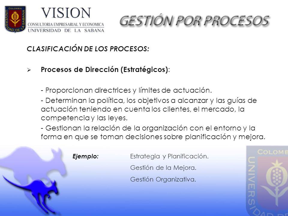 CLASIFICACIÓN DE LOS PROCESOS: Procesos de Dirección (Estratégicos) : - Proporcionan directrices y límites de actuación. - Determinan la política, los