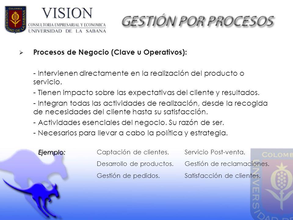Procesos de Negocio (Clave u Operativos): - Intervienen directamente en la realización del producto o servicio. - Tienen impacto sobre las expectativa