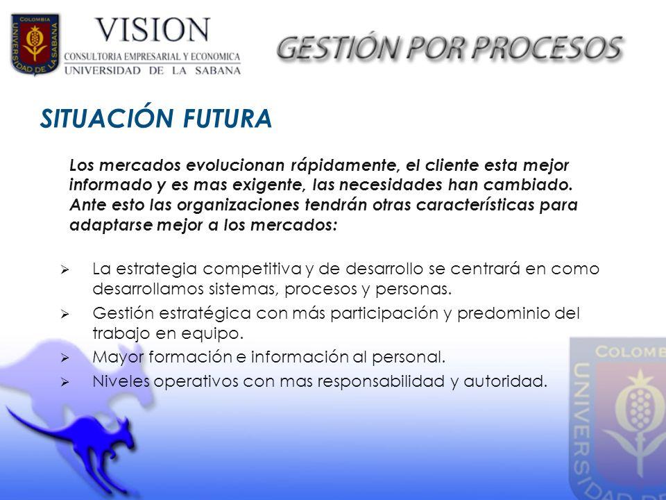 SITUACIÓN FUTURA La estrategia competitiva y de desarrollo se centrará en como desarrollamos sistemas, procesos y personas. Gestión estratégica con má