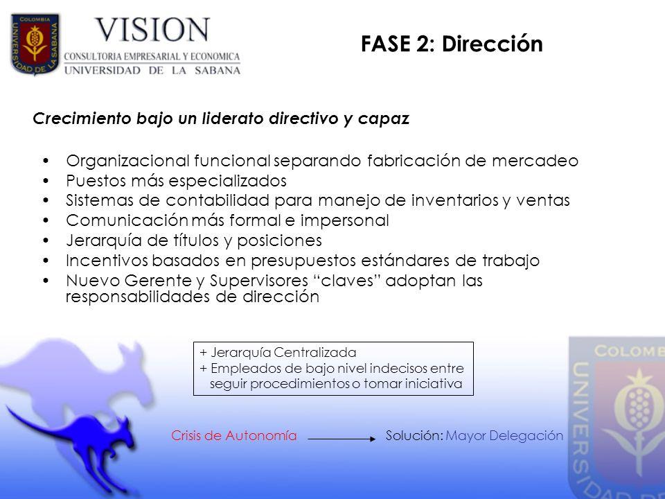 FASE 2: Dirección Organizacional funcional separando fabricación de mercadeo Puestos más especializados Sistemas de contabilidad para manejo de invent