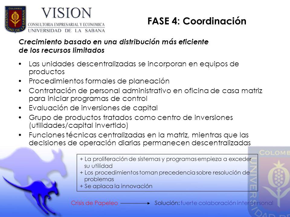 FASE 4: Coordinación Las unidades descentralizadas se incorporan en equipos de productos Procedimientos formales de planeación Contratación de persona