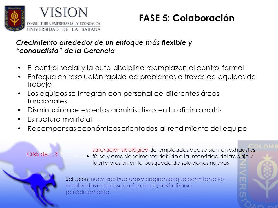 FASE 5: Colaboración El control social y la auto-disciplina reemplazan el control formal Enfoque en resolución rápida de problemas a través de equipos