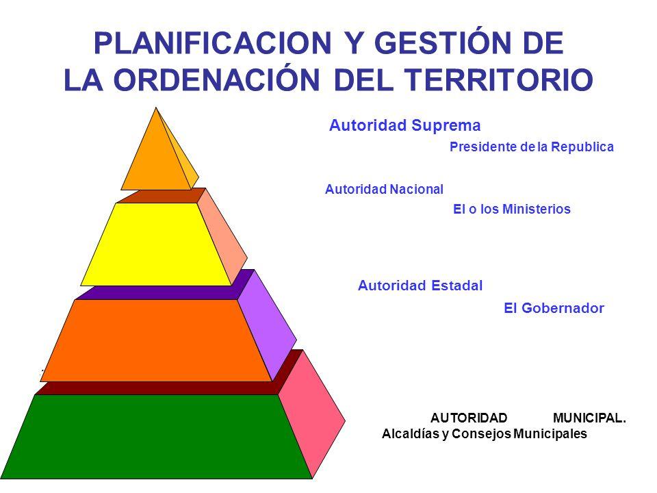PLANIFICACION Y GESTIÓN DE LA ORDENACIÓN DEL TERRITORIO Autoridad Suprema Presidente de la Republica Autoridad Nacional El o los Ministerios Autoridad