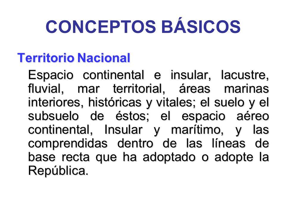 CONCEPTOS BÁSICOS Territorio Nacional Espacio continental e insular, lacustre, fluvial, mar territorial, áreas marinas interiores, históricas y vitale
