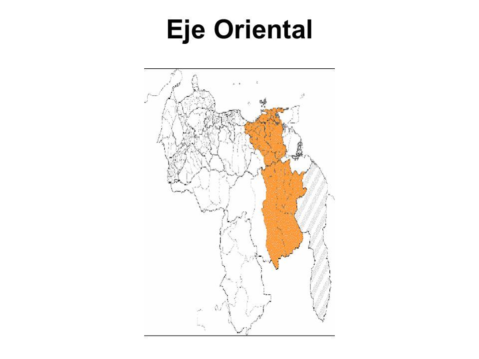 Eje Oriental