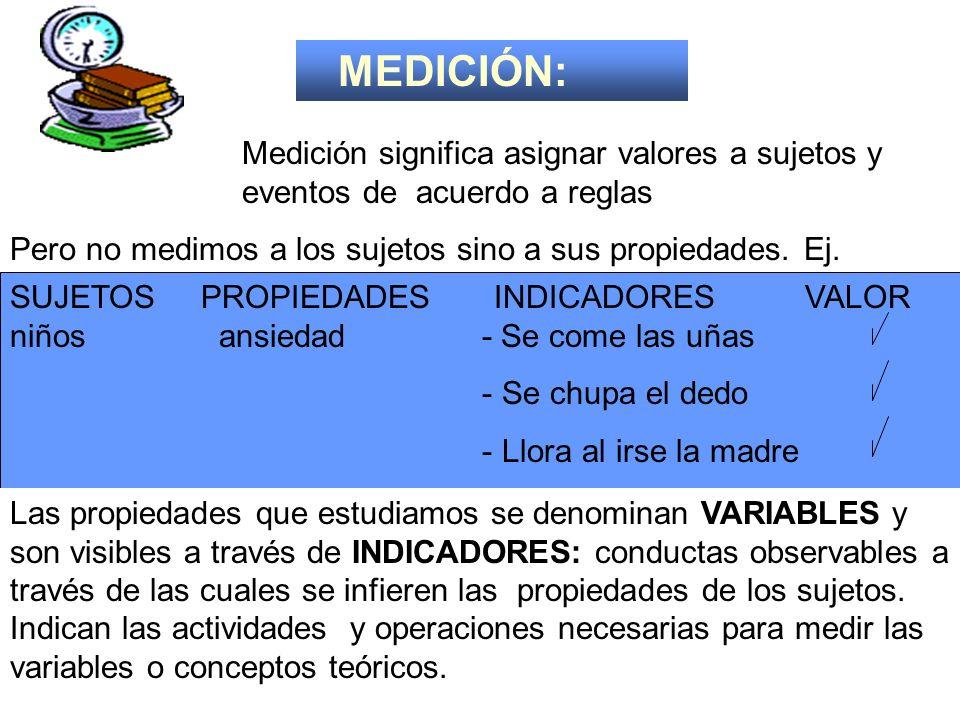 RECUERDA LOS TIPOS DE VARIABLES 1.