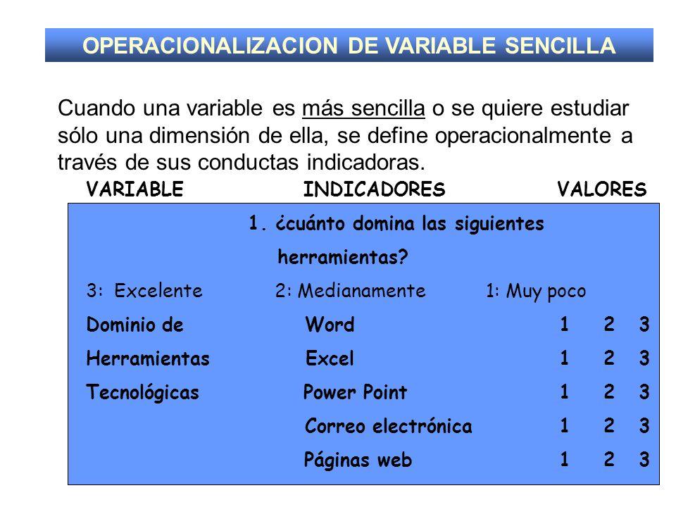 Variable Definic.Categoría Indicadores Items para Concep.