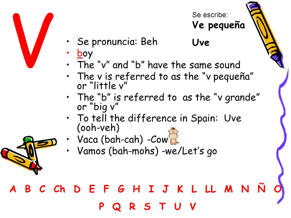 V Se pronuncia: Beh boy The v and b have the same sound The v is referred to as the v pequeña or little v The b is referred to as the v grande or big