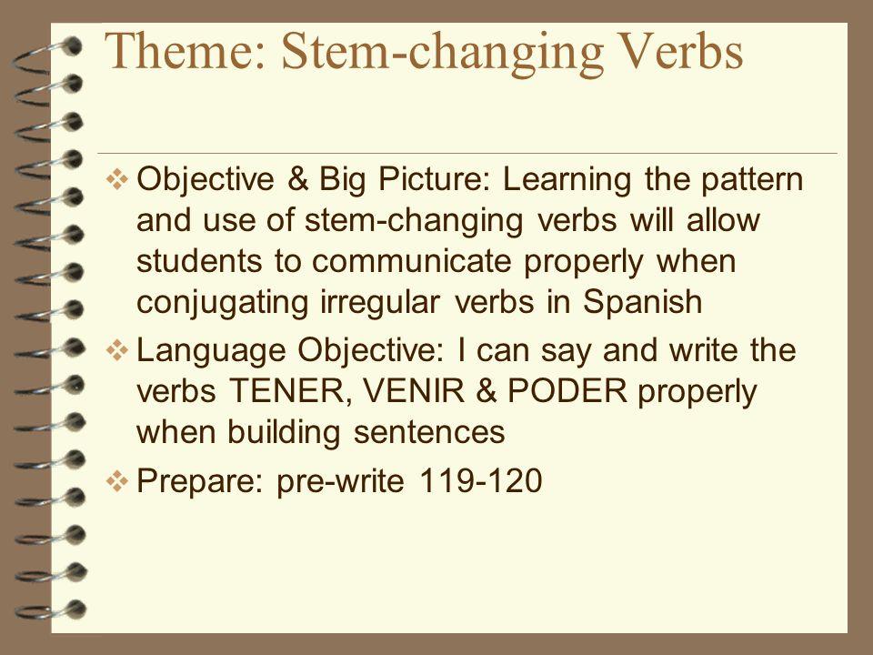 Write the correct form of the appropriate verb in each blank Jugar dormir almorzar volver llover 1.