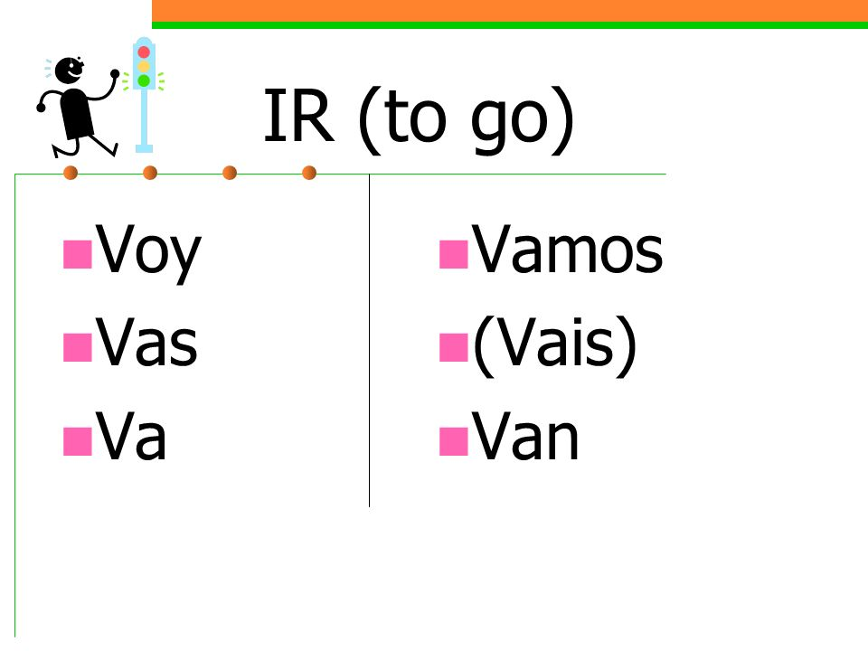 Detalles… IR is always followed by the preposition A Voy a la casa (I go/ am going to the house) Voy a la universidad ( I go/am going to the university To say what you or someone is going to do in the FUTURE, use ir + a + infinitive Voy a estudiar mañana.