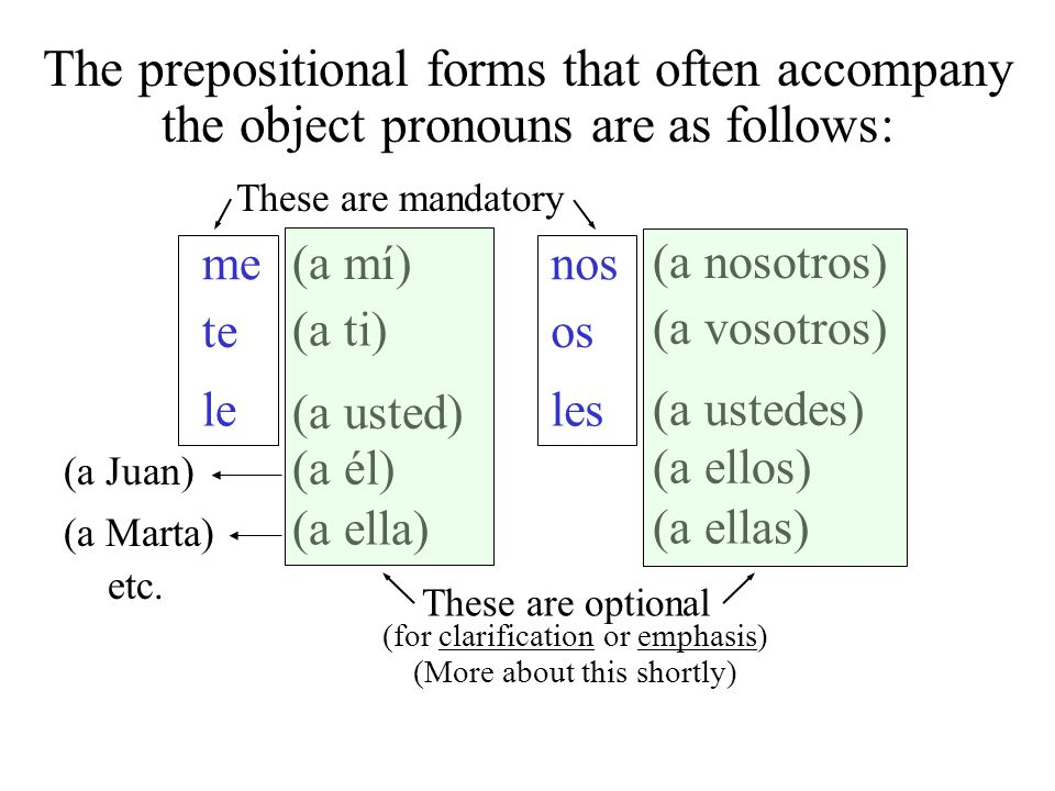 The prepositional forms that often accompany the object pronouns are as follows: me te lele nos os les (a mí) (a ti) (a usted) (a él) (a ella) (a noso