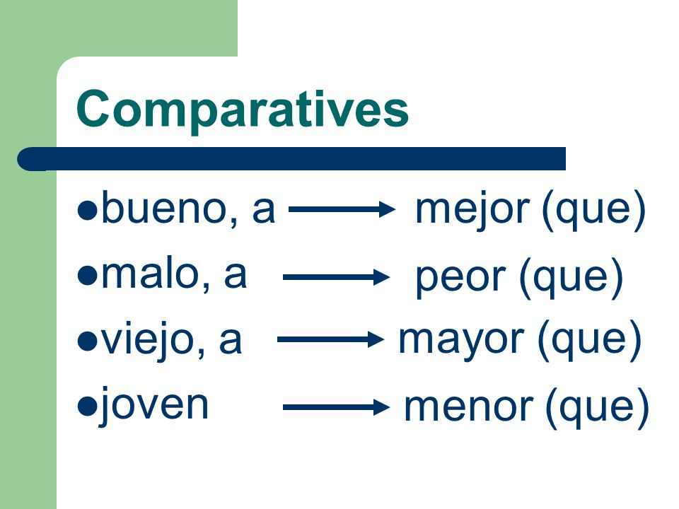 Comparatives The adjectives bueno, malo, viejo, and joven have irregular comparative forms. We do not use más or menos with them.