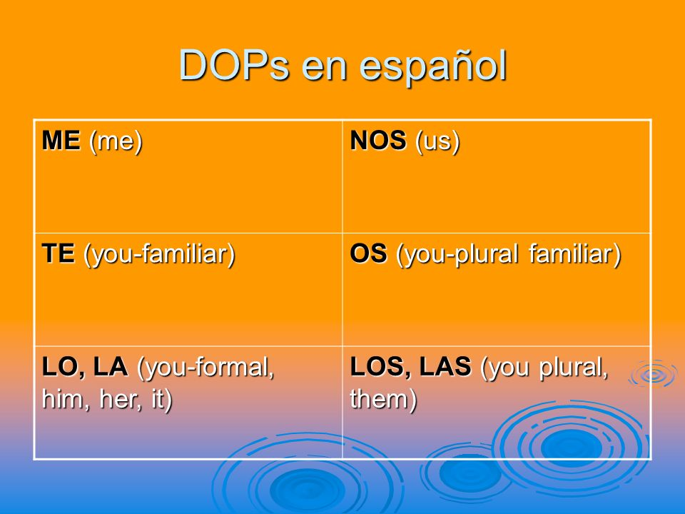 DOPs en español ME (me) NOS (us) TE (you-familiar) OS (you-plural familiar) LO, LA (you-formal, him, her, it) LOS, LAS (you plural, them)