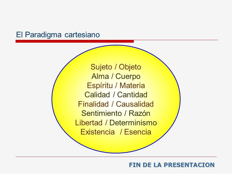 Sujeto / Objeto Alma / Cuerpo Espíritu / Materia Calidad / Cantidad Finalidad / Causalidad Sentimiento / Razón Libertad / Determinismo Existencia / Es