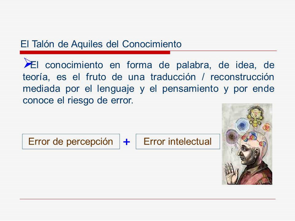 El conocimiento en forma de palabra, de idea, de teoría, es el fruto de una traducción / reconstrucción mediada por el lenguaje y el pensamiento y por