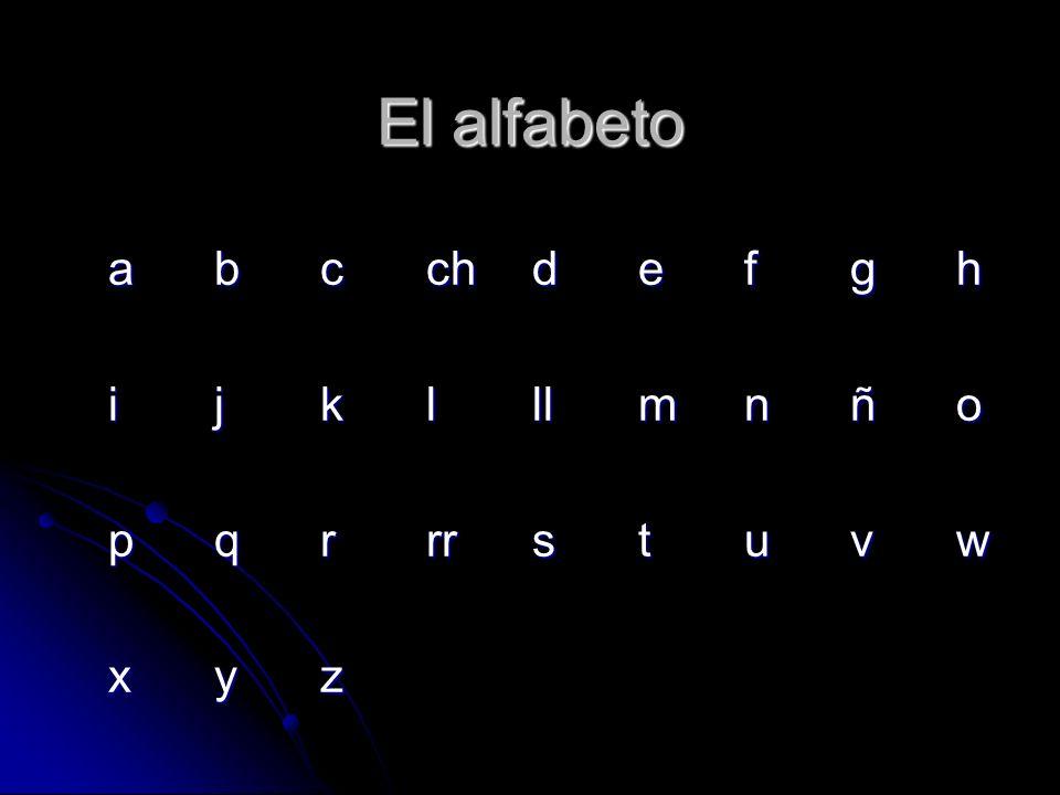 El alfabeto abcchdefgh ijklllmnño pqrrrstuvw xyzxyzxyzxyz