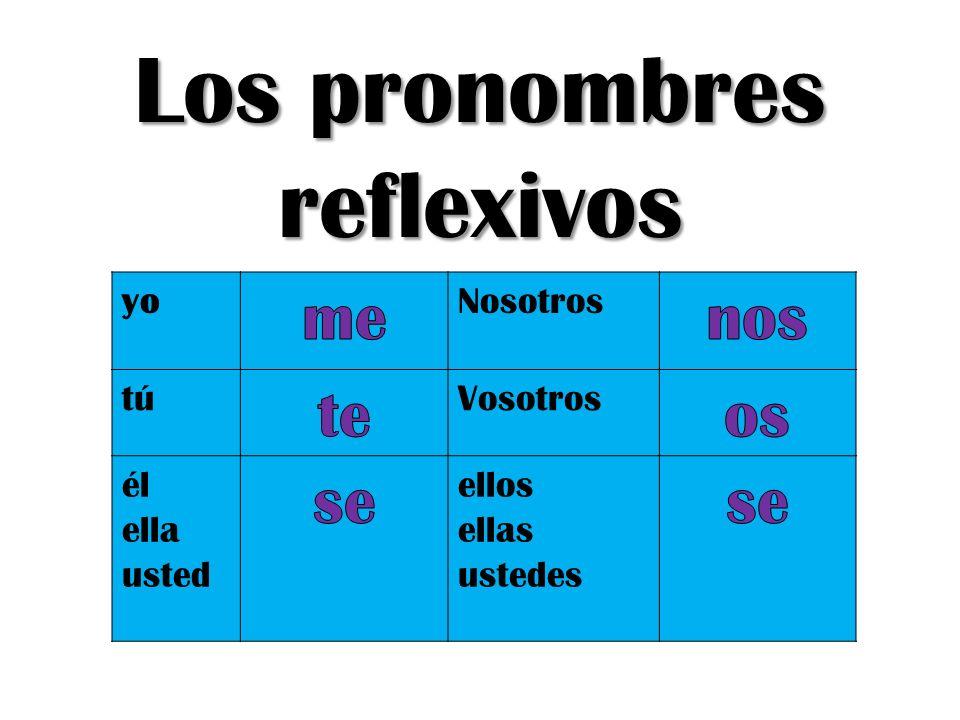 Los pronombres reflexivos yoNosotros túVosotros él ella usted ellos ellas ustedes