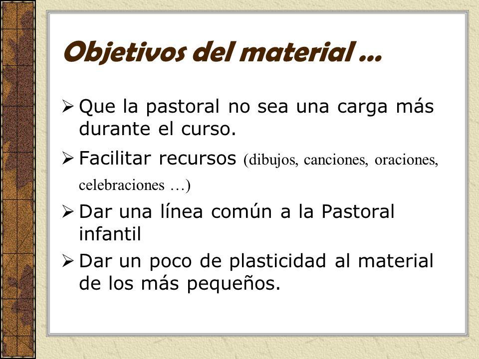 Objetivos del material … Que la pastoral no sea una carga más durante el curso. Facilitar recursos (dibujos, canciones, oraciones, celebraciones …) Da