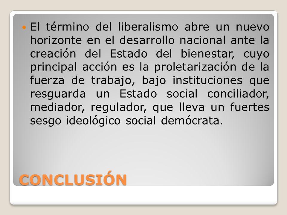 CONCLUSIÓN El término del liberalismo abre un nuevo horizonte en el desarrollo nacional ante la creación del Estado del bienestar, cuyo principal acci