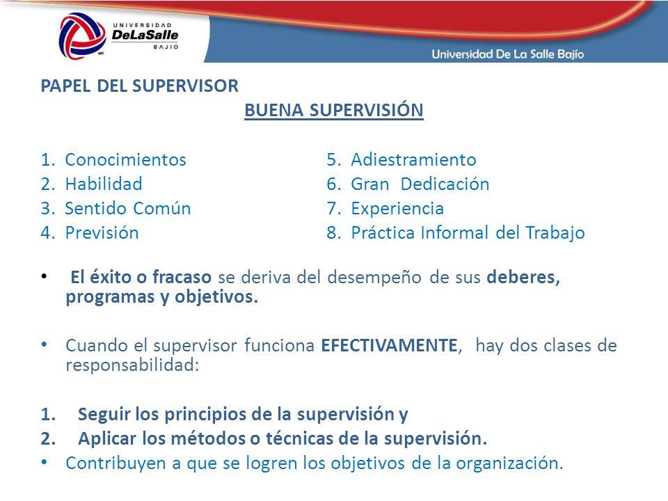 PAPEL DEL SUPERVISOR BUENA SUPERVISIÓN 1.Conocimientos 5.