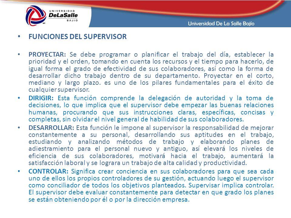 FUNCIONES DEL SUPERVISOR PROYECTAR: Se debe programar o planificar el trabajo del día, establecer la prioridad y el orden, tomando en cuenta los recur