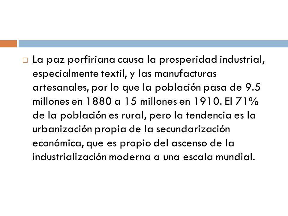 La paz porfiriana causa la prosperidad industrial, especialmente textil, y las manufacturas artesanales, por lo que la población pasa de 9.5 millones
