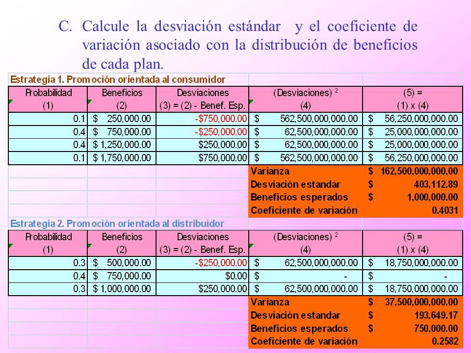 C.Calcule la desviación estándar y el coeficiente de variación asociado con la distribución de beneficios de cada plan.