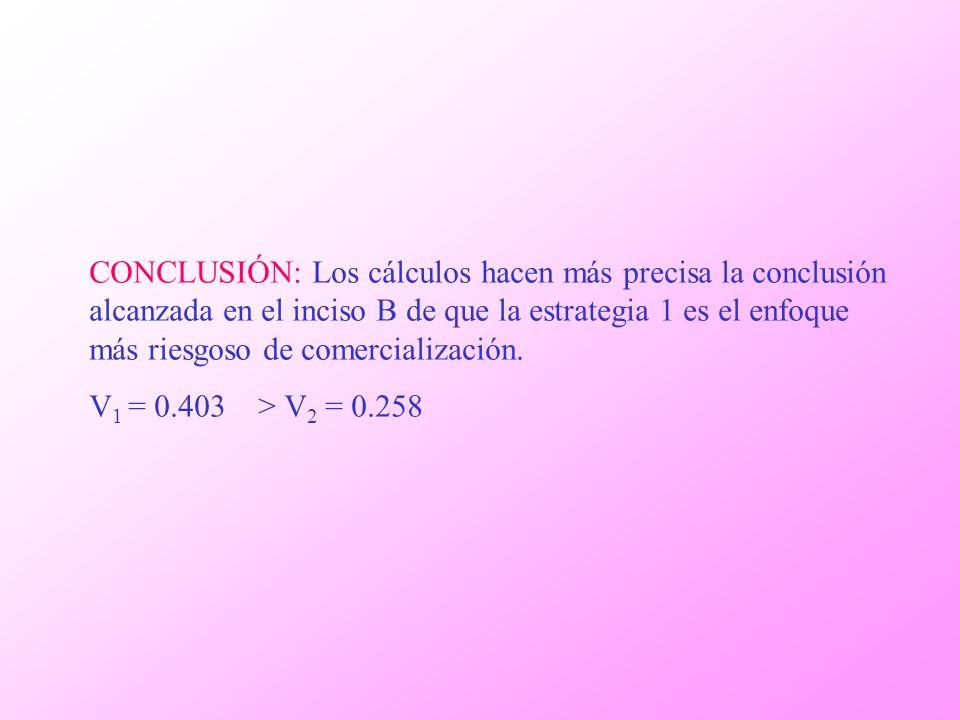 CONCLUSIÓN: Los cálculos hacen más precisa la conclusión alcanzada en el inciso B de que la estrategia 1 es el enfoque más riesgoso de comercializació