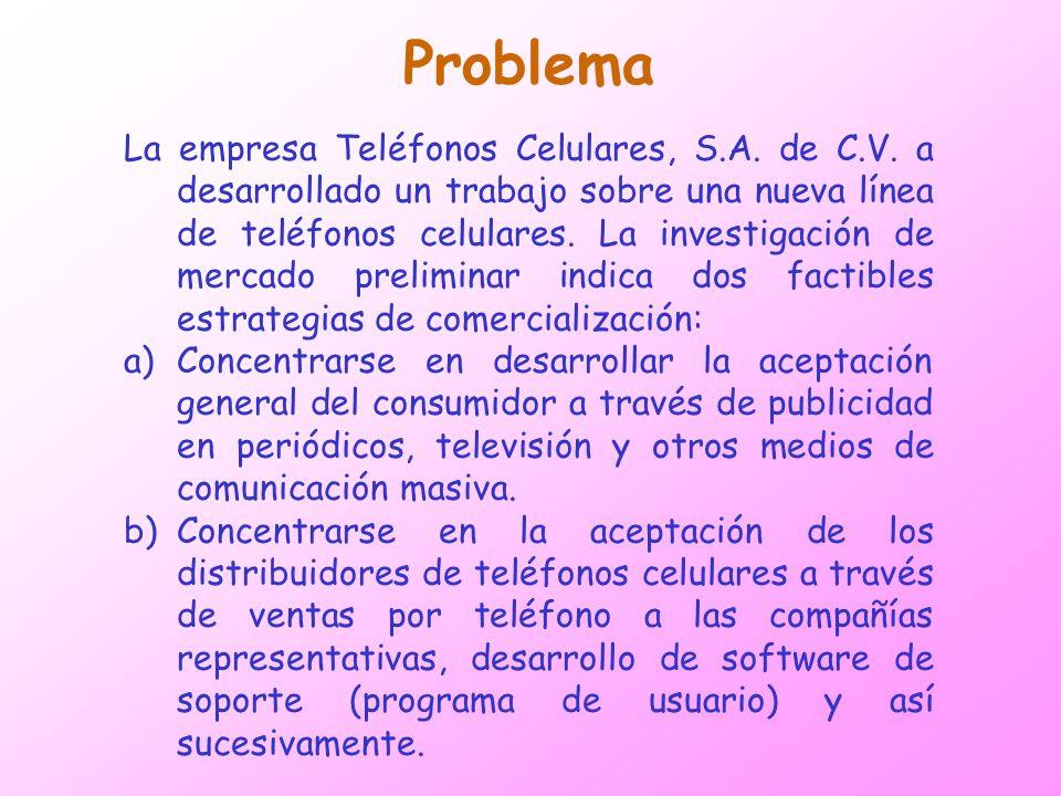 Problema La empresa Teléfonos Celulares, S.A. de C.V. a desarrollado un trabajo sobre una nueva línea de teléfonos celulares. La investigación de merc