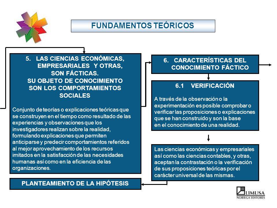 FUNDAMENTOS TEÓRICOS 5.LAS CIENCIAS ECONÓMICAS, EMPRESARIALES Y OTRAS, SON FÁCTICAS. SU OBJETO DE CONOCIMIENTO SON LOS COMPORTAMIENTOS SOCIALES Conjun