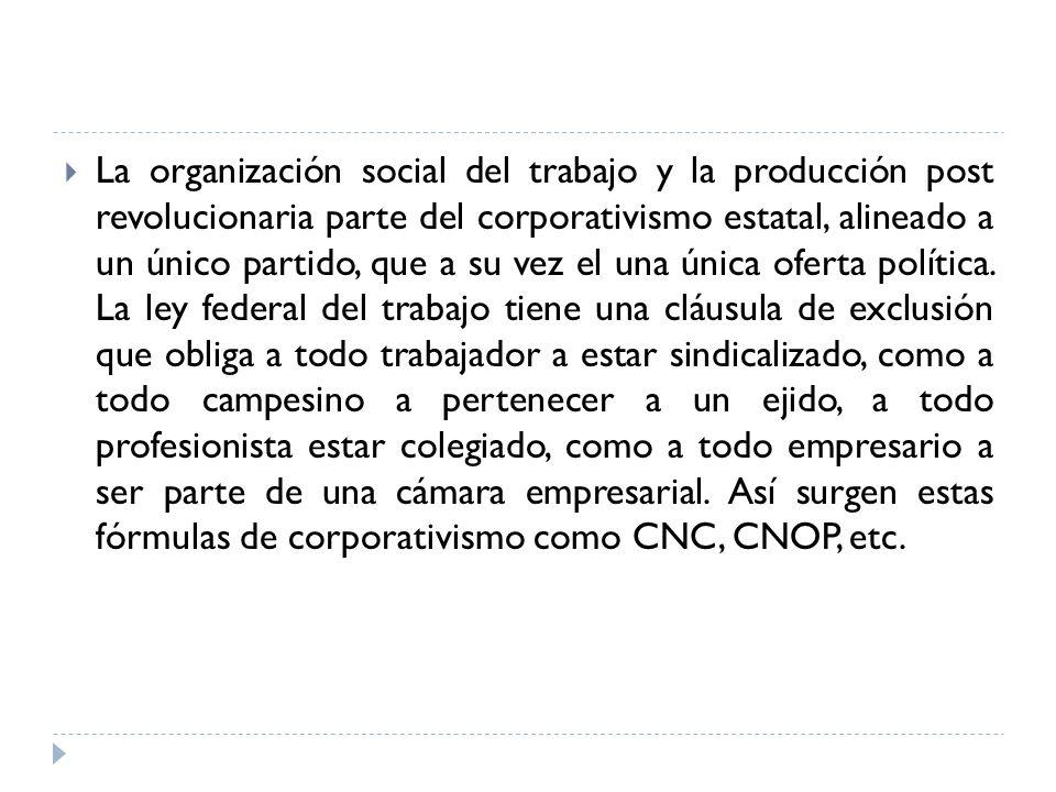 La organización social del trabajo y la producción post revolucionaria parte del corporativismo estatal, alineado a un único partido, que a su vez el