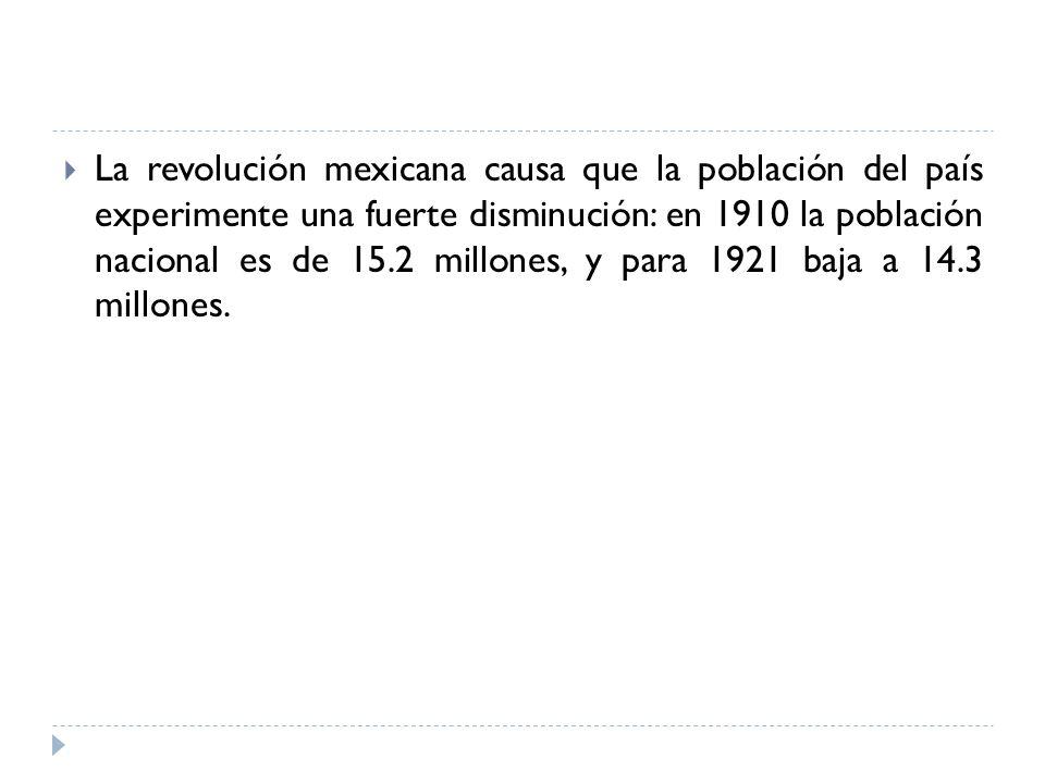 La revolución mexicana causa que la población del país experimente una fuerte disminución: en 1910 la población nacional es de 15.2 millones, y para 1