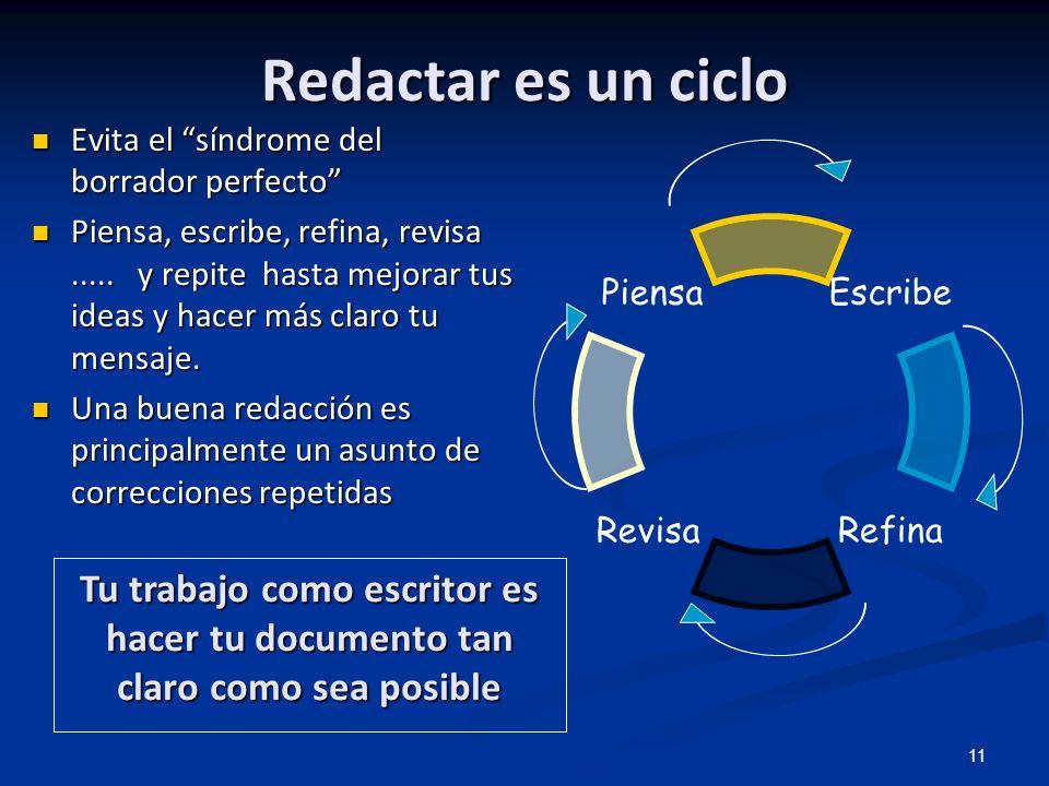 11 Redactar es un ciclo Evita el síndrome del borrador perfecto Evita el síndrome del borrador perfecto Piensa, escribe, refina, revisa..... y repite