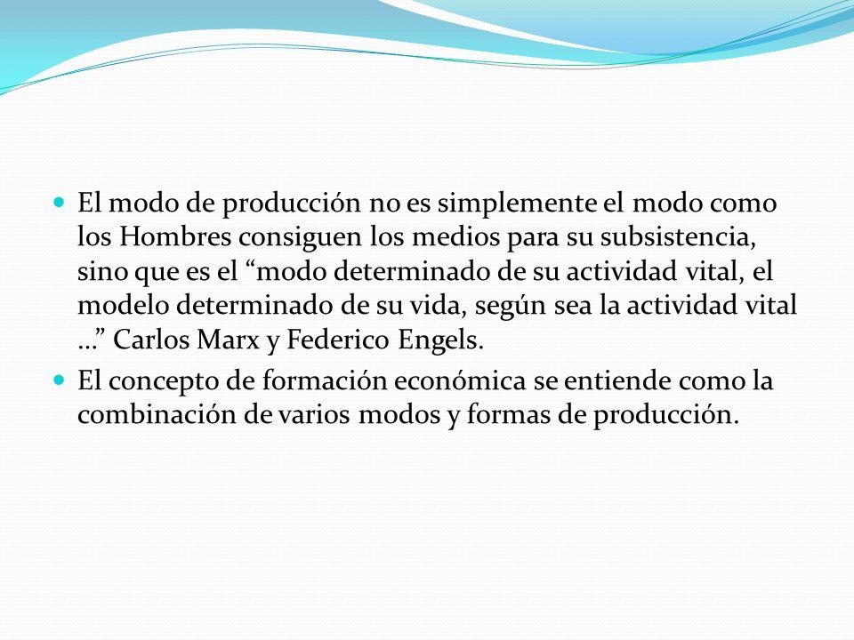 El modo de producción no es simplemente el modo como los Hombres consiguen los medios para su subsistencia, sino que es el modo determinado de su acti