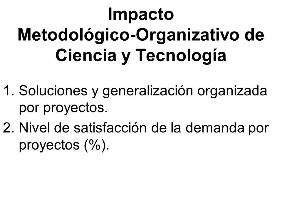 Impacto Metodológico-Organizativo de Ciencia y Tecnología 1.Soluciones y generalización organizada por proyectos.