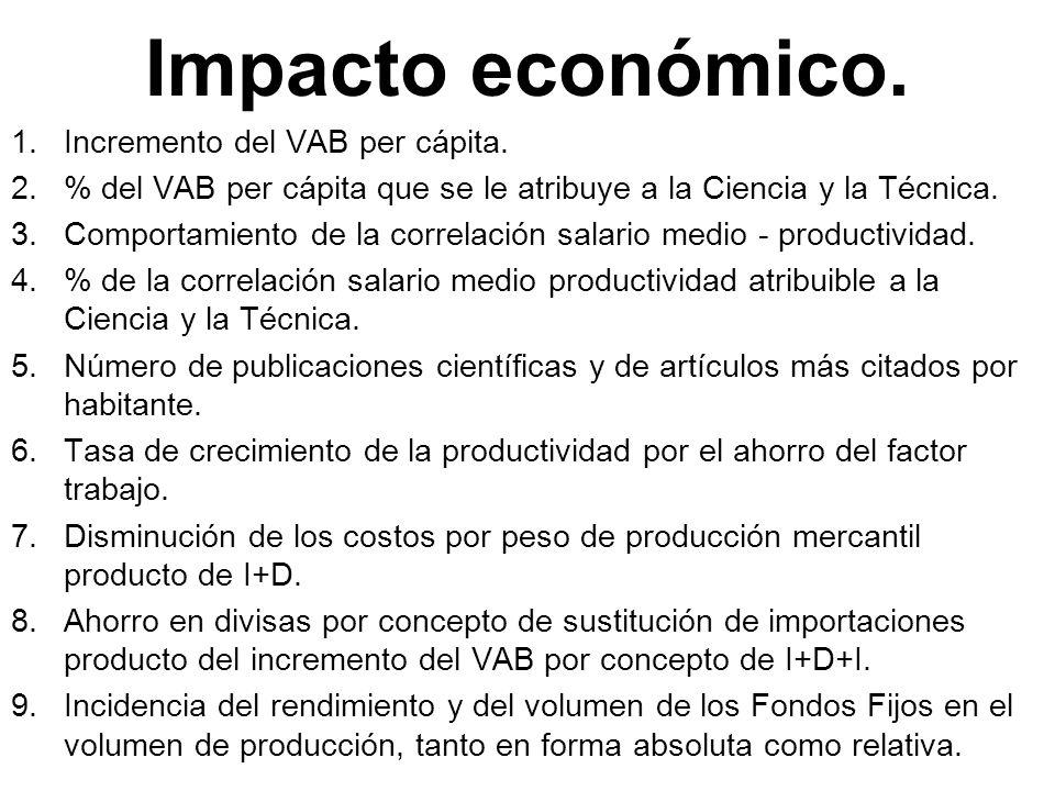 Impacto económico. 1.Incremento del VAB per cápita.