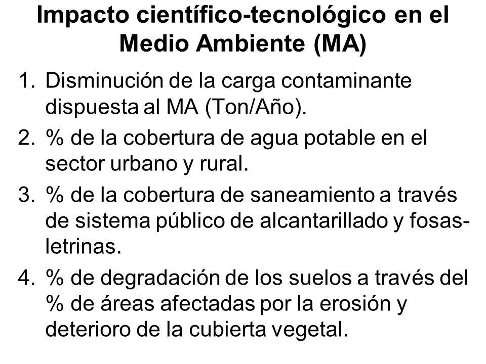 Impacto científico-tecnológico en el Medio Ambiente (MA) 1.Disminución de la carga contaminante dispuesta al MA (Ton/Año).