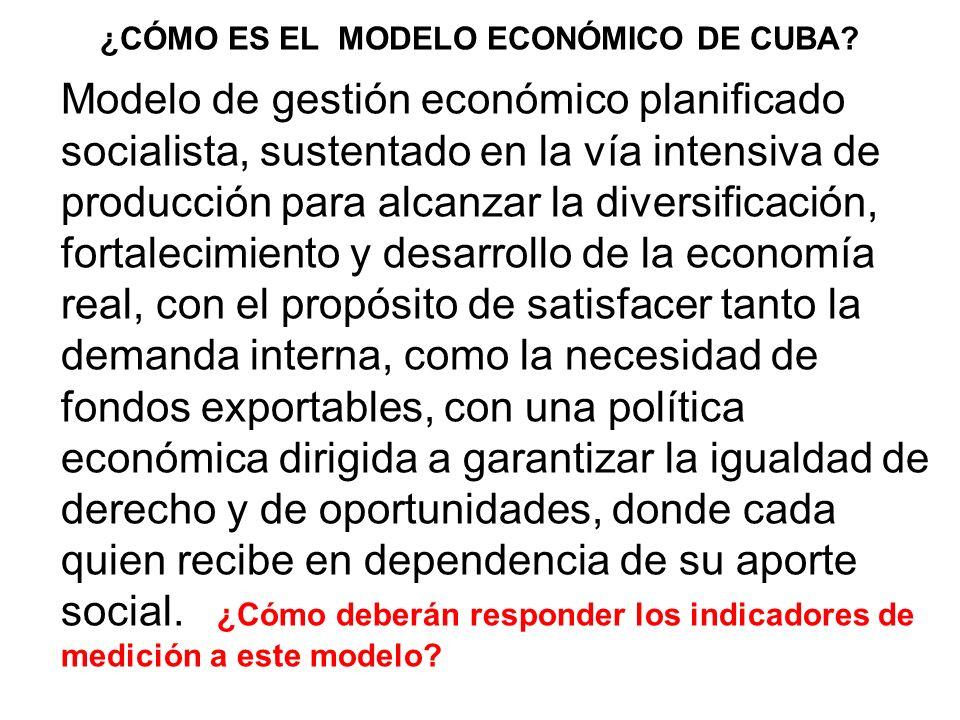 ¿CÓMO ES EL MODELO ECONÓMICO DE CUBA.
