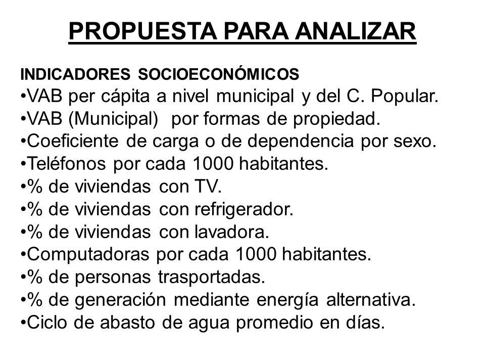 PROPUESTA PARA ANALIZAR INDICADORES SOCIOECONÓMICOS VAB per cápita a nivel municipal y del C.
