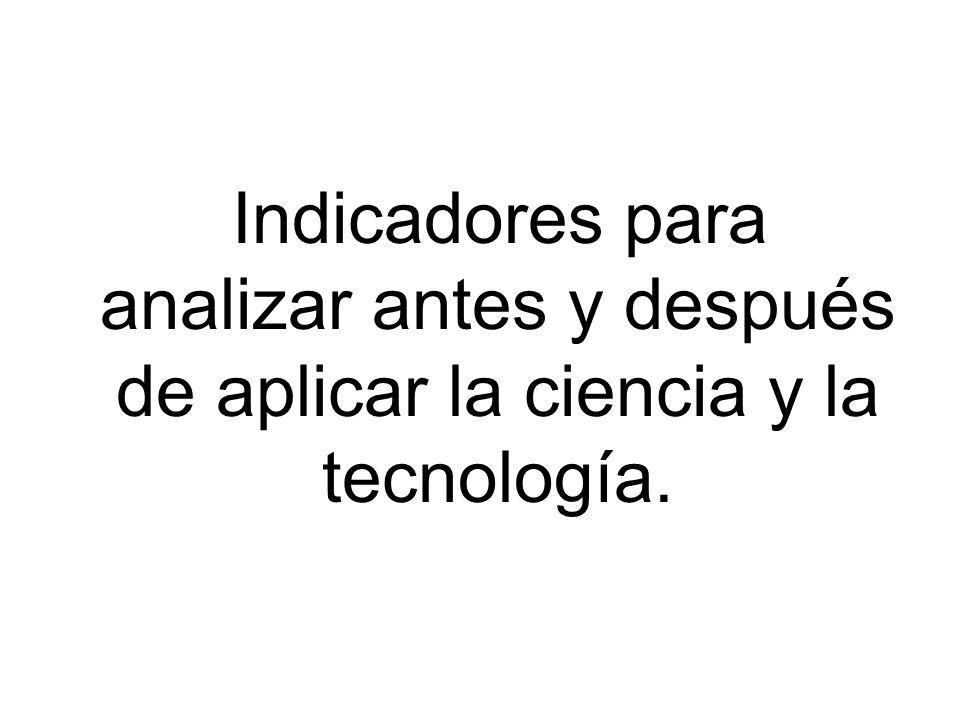 Indicadores para analizar antes y después de aplicar la ciencia y la tecnología.