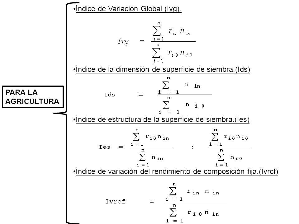 Índice de Variación Global (Ivg).