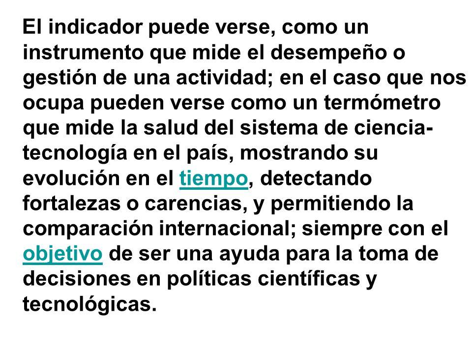 Variante No.1 INDICADORES CONSIDERADOS PARA EL IDM 1- Producción mercantil por habitantes.