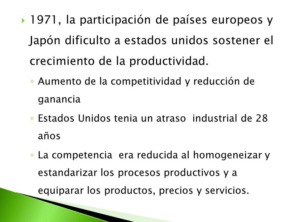 1971, la participación de países europeos y Japón dificulto a estados unidos sostener el crecimiento de la productividad. Aumento de la competitividad