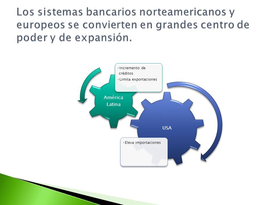 USA Eleva importaciones América Latina Incremento de créditos Limita exportaciones