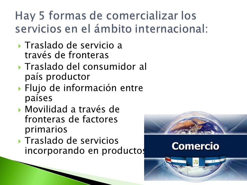 Traslado de servicio a través de fronteras Traslado del consumidor al país productor Flujo de información entre países Movilidad a través de fronteras