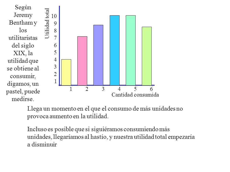 10 9 8 7 6 5 4 3 2 1 Llega un momento en el que el consumo de más unidades no provoca aumento en la utilidad. Incluso es posible que si siguiéramos co
