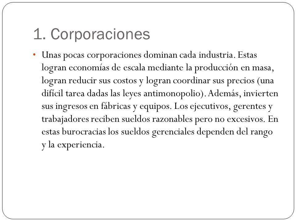 1. Corporaciones Unas pocas corporaciones dominan cada industria.